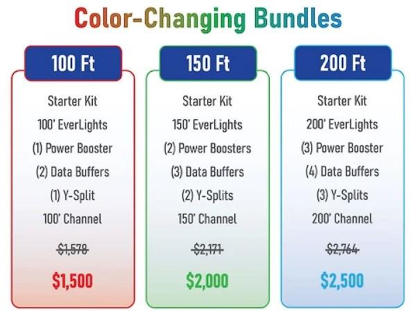 Everlights RGB LED bundles